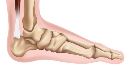 "Featured image for ""Your Foot Foundation in Yoga Postures"""